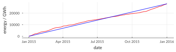 plot of chunk unnamed-chunk-12