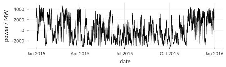 plot of chunk unnamed-chunk-14