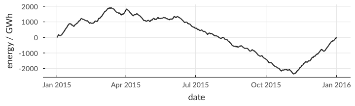 plot of chunk unnamed-chunk-15