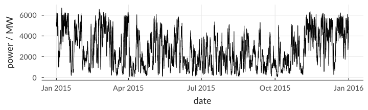 plot of chunk unnamed-chunk-6
