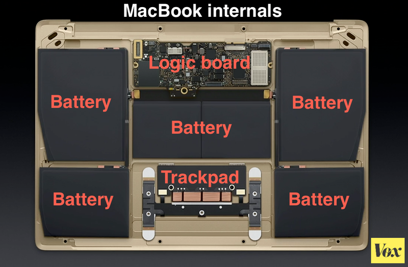 Macbook internals